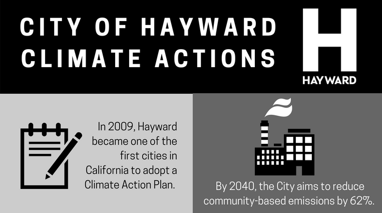 City of Hayward Climate Actions