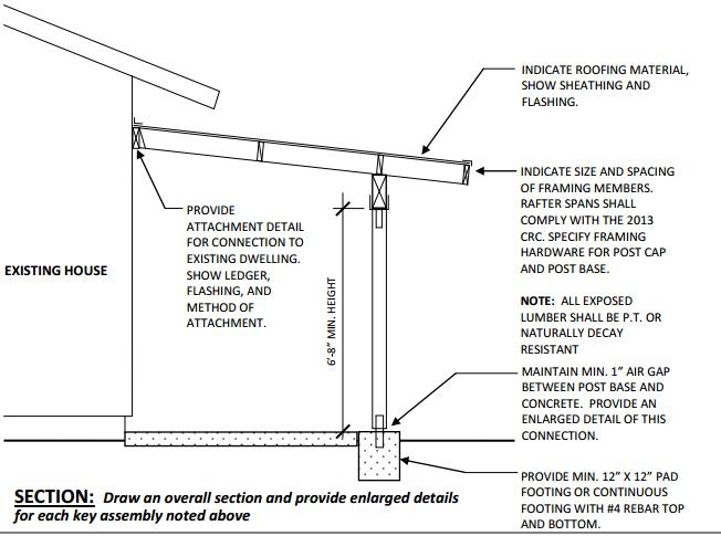 Patio Cover Enclosure City Of Hayward Official Website