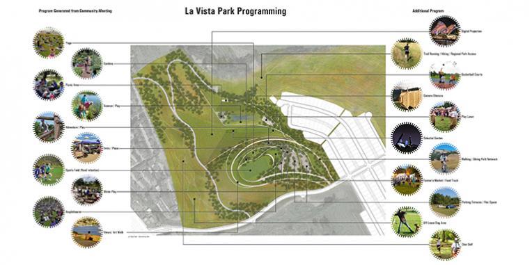 La Vista Park programming map