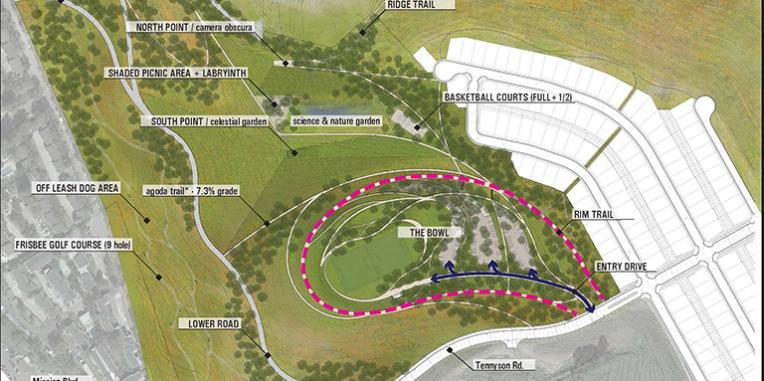 La Vista Park Trail Map